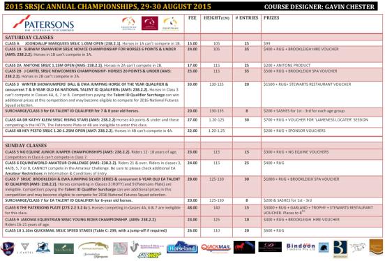 Programme - August Championship